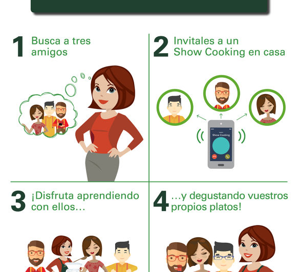 Show Cooking Thermomix®